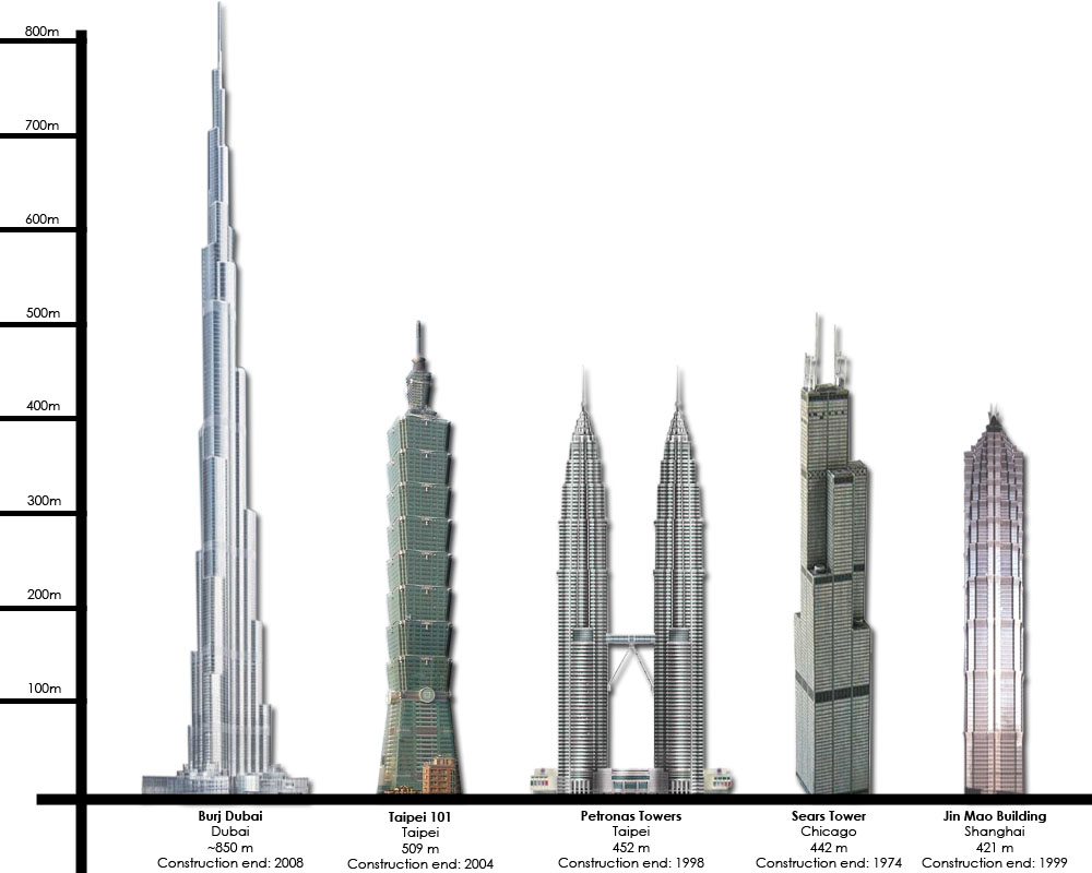 Burj Khalifa: height and general information about the project 83